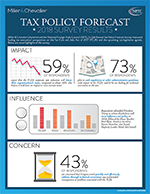 Thumbnail of 2018 Tax Policy Forecast Survey Infographic