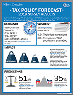 Thumbnail of 2019 Tax Policy Forecast Survey Infographic