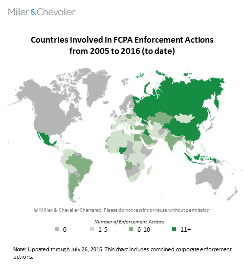 Countries Involved in CPA Enforcement Actions from 2005 to 2016 (to date)