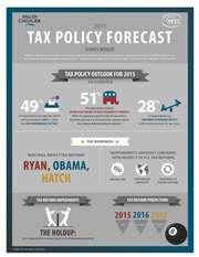 Tax Policy Survey Infographic
